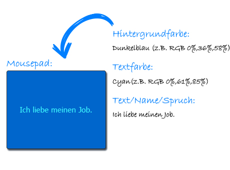 Mousepad mit Spruch/Name/Text